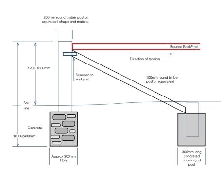Horse Fence Post Bracing - Diagonal Brace Horizontal 640480c