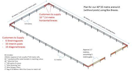 horse arena fence design